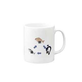 タイマグ Mugs
