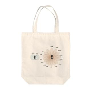協働から総働へ Tote bags