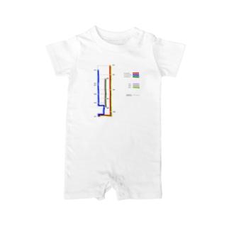 ARJ-7E路線図 Baby rompers
