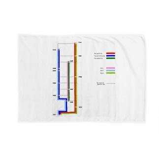 ARJ-7E路線図 Blankets