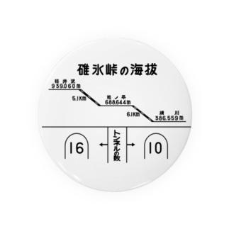 熊ノ平駅観光案内看板(下地無し) Badges