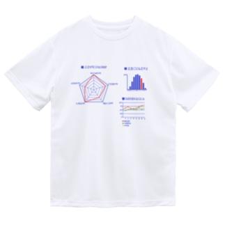 結局何も分からないグラフ Dry T-Shirt