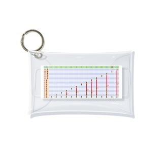 素数ゼミのしくみ Mini Clear Multipurpose Case