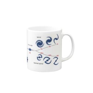 ハッブル分類 Mugs