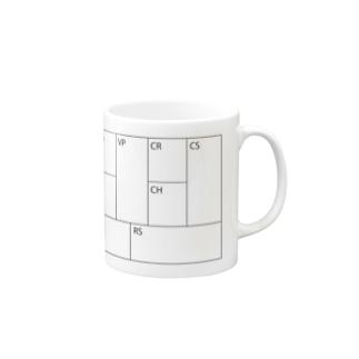 ビジネスモデルキャンバス Mugs