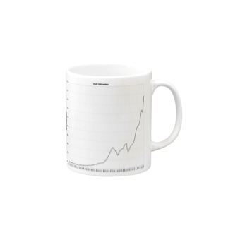 S&P 500 Index Mugs