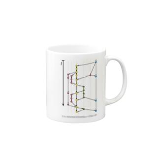 git-flow Mugs