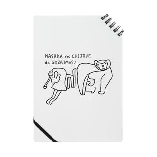 ナスカの地上絵でございます Notes