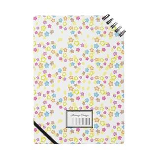textile_2 Notes