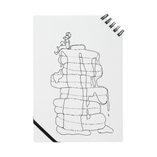 パンケーキと男の子 Notes