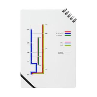 ARJ-7E路線図 Notes