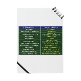 受験トラブル対策  Notes