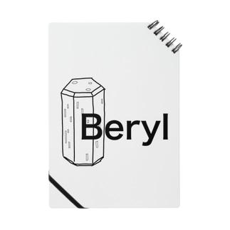 ベリルの結晶原石の晶癖 Notes