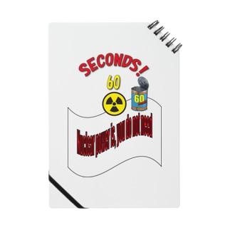 原子力は、いらない! Notes