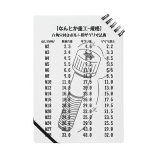 なんとか重工-規格(ザグリ寸法表) Notes