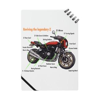 Yoctosec.DesignのDoremi 900RS Red Parts List Notes