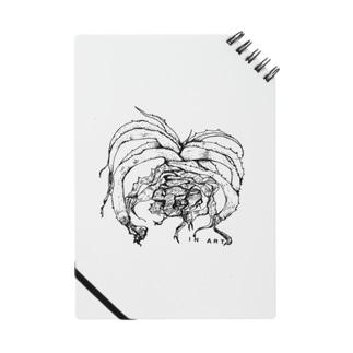 suprafoliata(スプラフォリアータ) ボタニカルアート Notes