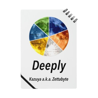 deeply Notes