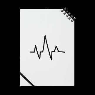 meloaの心電図 Notes