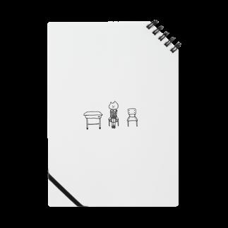 なるの結局なにもわからないまま Notes