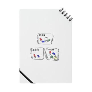 毎日のお薬シリーズ Notes