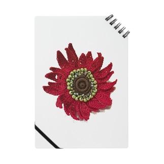 赤色のガーバラ Notes