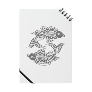 壷屋焼風双魚文 Notes