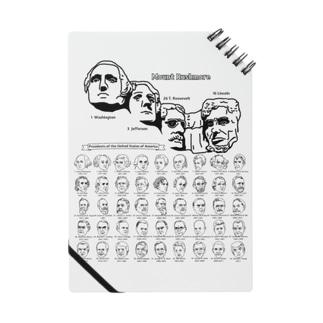 歴代アメリカ大統領とラシュモア山 Notes
