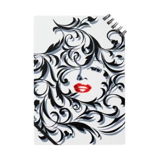 Lip Notes