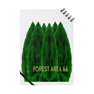 日本国土面積 森林≒66% Notes
