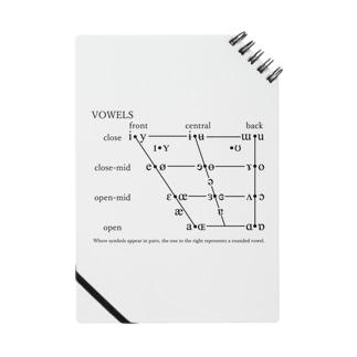 IPA母音チャート(黒字) Notes