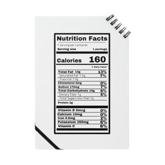 TahiraのN.utrition Facts  Notes