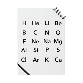 元素記号 Notes