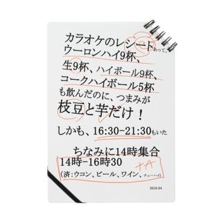 2時集合の結果 Notes