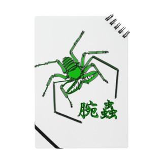 ウデムシ Notes