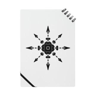 kaleidoscope Notes