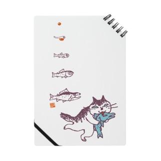 鮭の一生 Notes