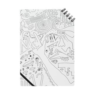 瞑想 Notes