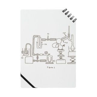 化学実験 Notes