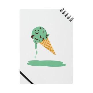 チョコミントチョコちゃん Notes