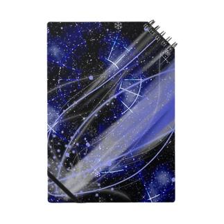 彗星軌道 Notes