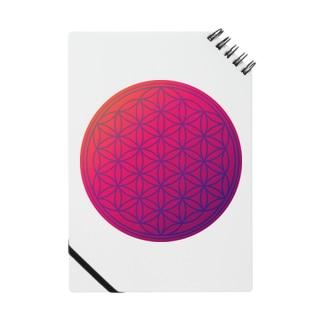 【FoL】〜鳳凰〜 Notes