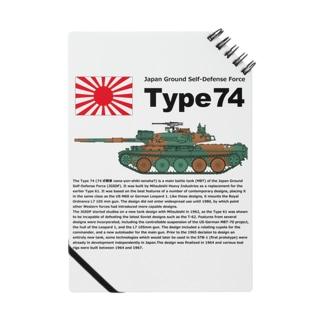 74式戦車(旭日旗Ver) Notes
