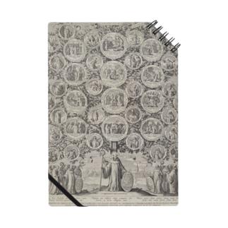 シトー会の木の下の聖ベルナルドゥス Notes