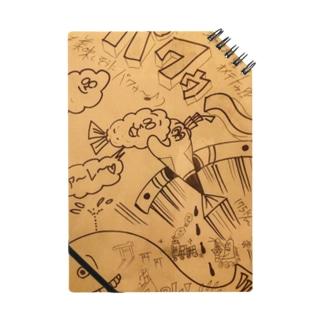 Flying Jet魚君&天麩羅御膳は、25.6度で、揚げる🌟🍤🌟 Notes