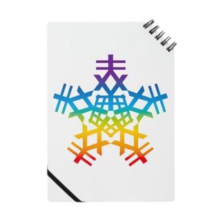 金運の縁(¥) Notes
