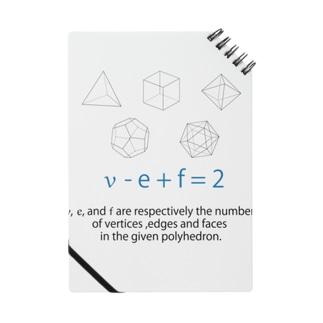 飛ばすはとバスのオイラーの多面体定理 Notes