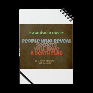 成多美龍のEstablished theory [FICTION] Notes