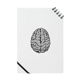 試作 Notes