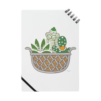 多肉植物たにくさんの多肉植物たにくさん (ワイヤーフレームに集合) Notes